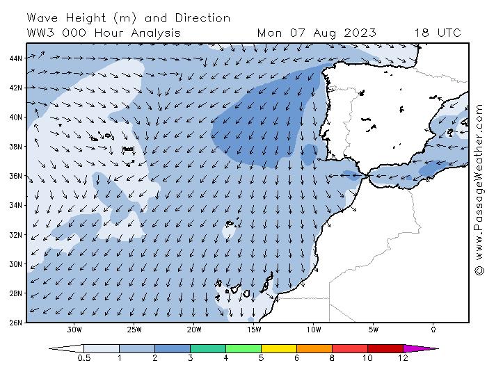 Wellenhöhe Nordatlantik