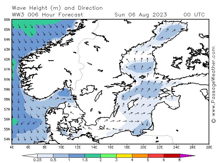 Golfverwachting Oostzee