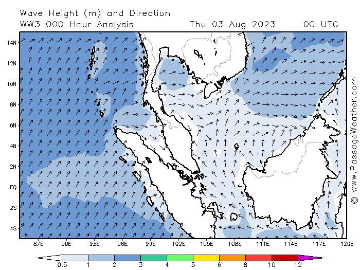 sea wave height update