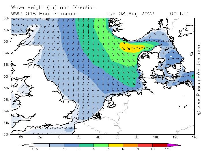 Golfverwachting Noordzee